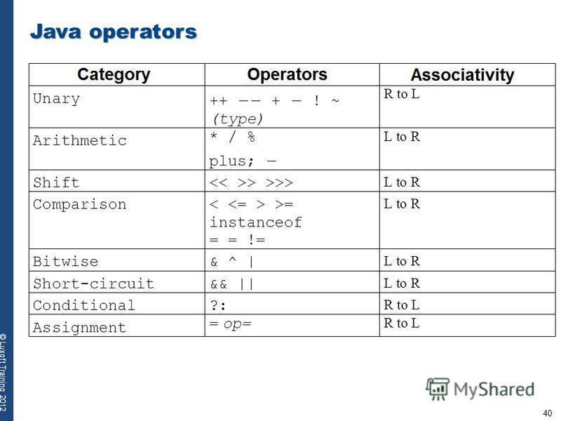 40 © Luxoft Training 2012 Java operators
