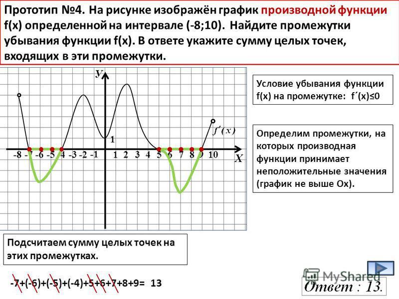 У Х -8 -7-6-5-4 -3-2 1234 56789 10 1 Прототип 4. На рисунке изображён график производной функции f(x) определенной на интервале (-8;10). Найдите промежутки убывания функции f(х). В ответе укажите сумму целых точек, входящих в эти промежутки. Условие