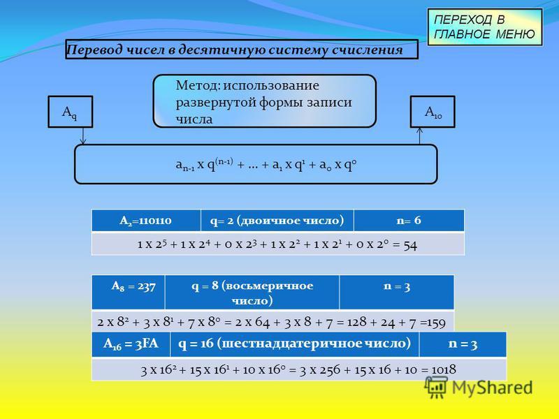 Перевод чисел в десятичную систему счисления Метод: использование развернутой формы записи числа АqАq А 10 a n-1 x q (n-1) + … + a 1 x q 1 + a 0 x q 0 A 2 =110110q= 2 (двоичное число)n= 6 1 x 2 5 + 1 x 2 4 + 0 x 2 3 + 1 x 2 2 + 1 x 2 1 + 0 x 2 0 = 54