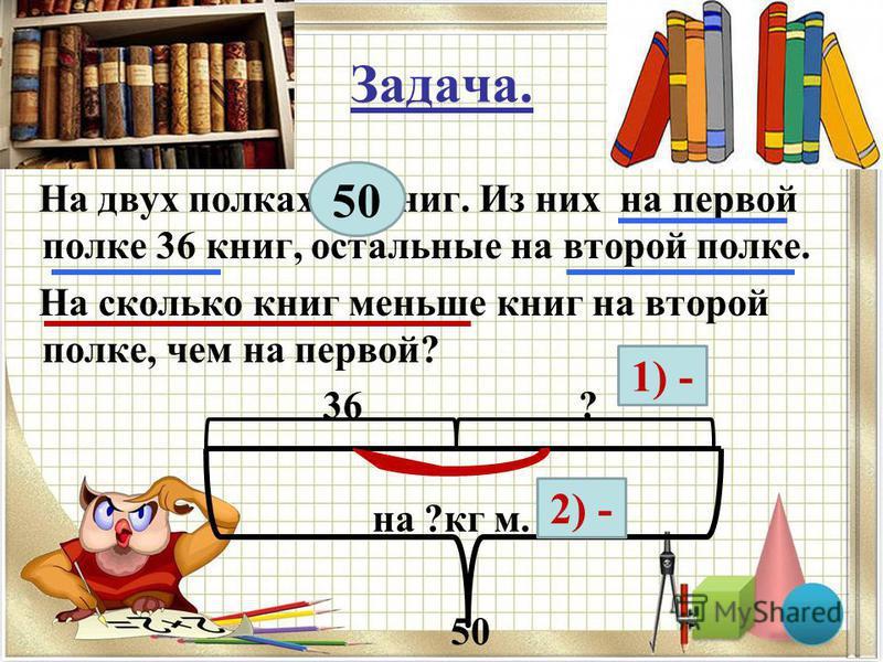 Задача. На двух полках 50 книг. Из них на первой полке 36 книг, остальные на второй полке. На сколько книг меньше книг на второй полке, чем на первой? 36 ? на ?кг м. 50 1) - 2) -