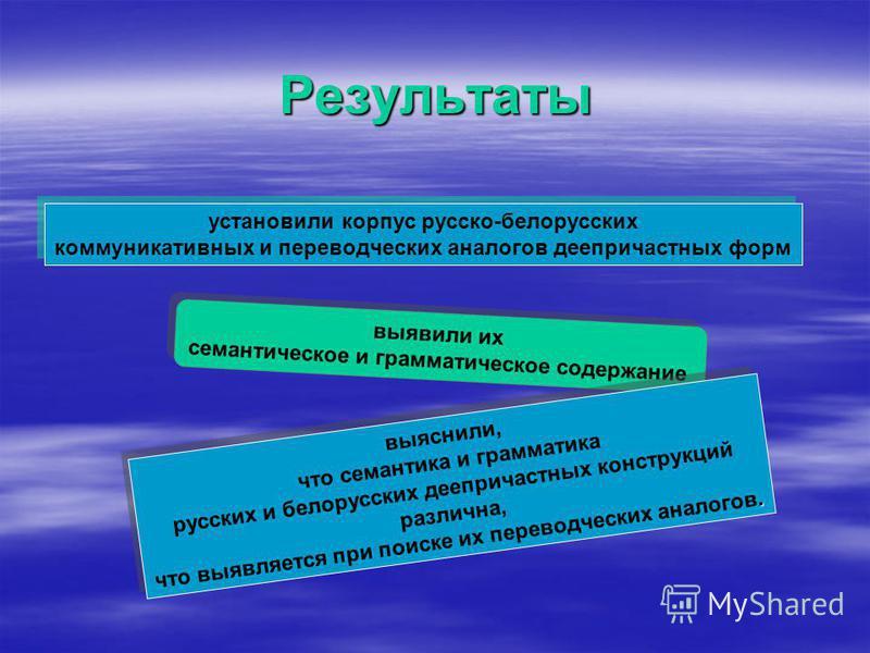 Глава 3 Коммуникативные и переводческие аналоги деепричастных конструкций и форм 3.1. Русские аналоги белорусских деепричастных конструкций и форм. 3.2. Белорусские аналоги деепричастных конструкций и форм. 3.4. Причины отсутствия соответствующих ана