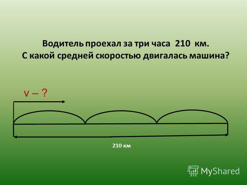 Водитель проехал за три часа 210 км. С какой средней скоростью двигалась машина? 210 км ν – ?