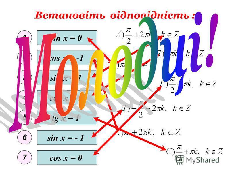 Встановіть відповідність: sin x = 0 sin x = - 1 sin x = 1 cos x = 0 cos x = 1 tg x = 1 cos x = -1 1 2 3 4 5 6 7