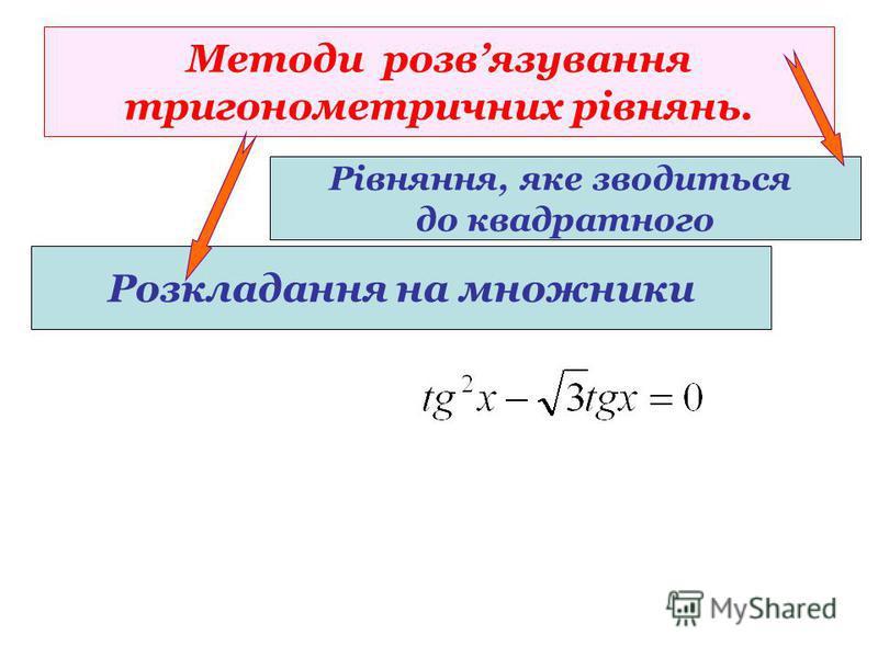 Методи розвязування тригонометричних рівнянь. Рівняння, яке зводиться до квадратного
