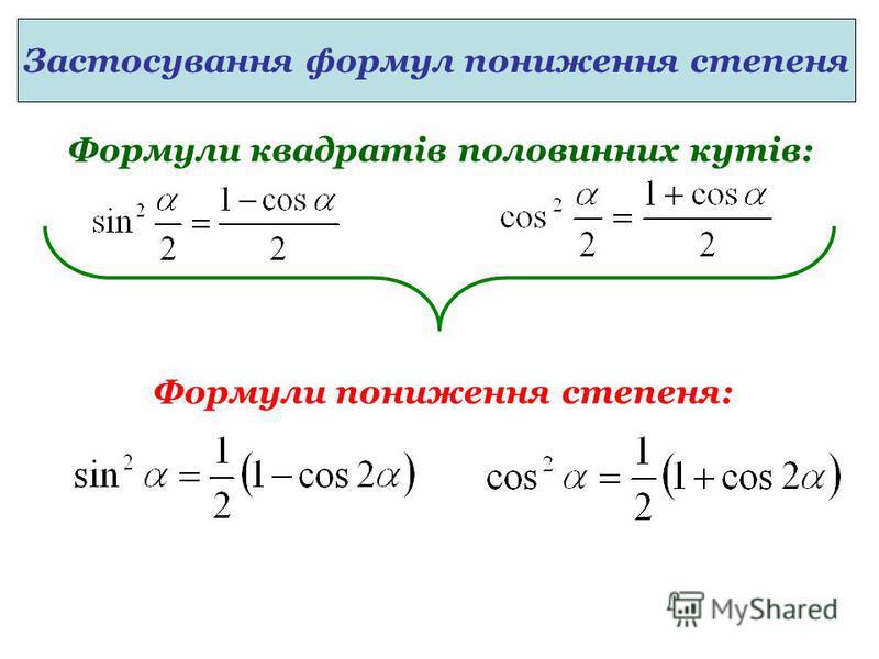 Методи розвязування тригонометричних рівнянь. Розкладання на множники Рівняння, яке зводиться до квадратного Однорідне І степеня Однорідне ІІ степеня Перетворення суми на добуток