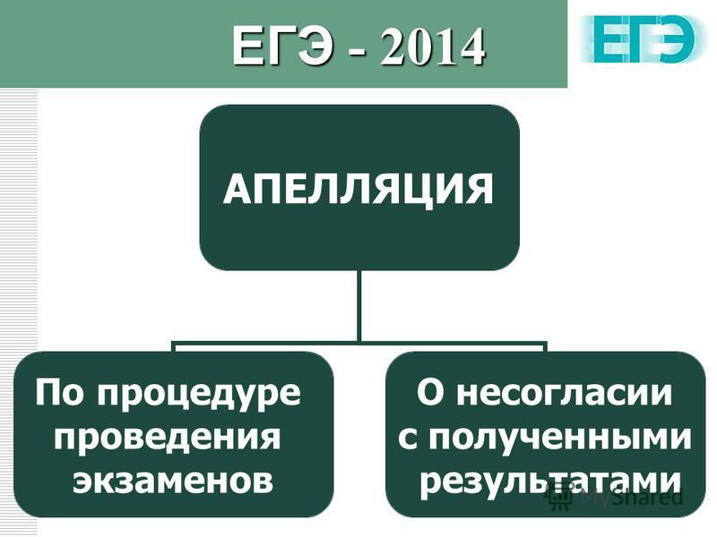 LOGO АПЕЛЛЯЦИЯ По процедуре проведения экзаменов О несогласии с полученными результатами ЕГЭ - 2014