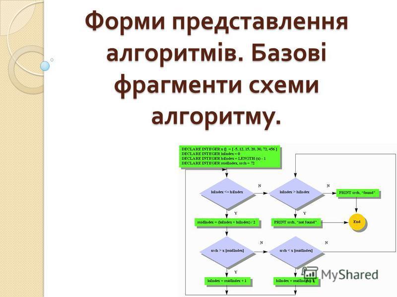 Форми представления алгоритмів. Базові фрагменты схема алгоритму.