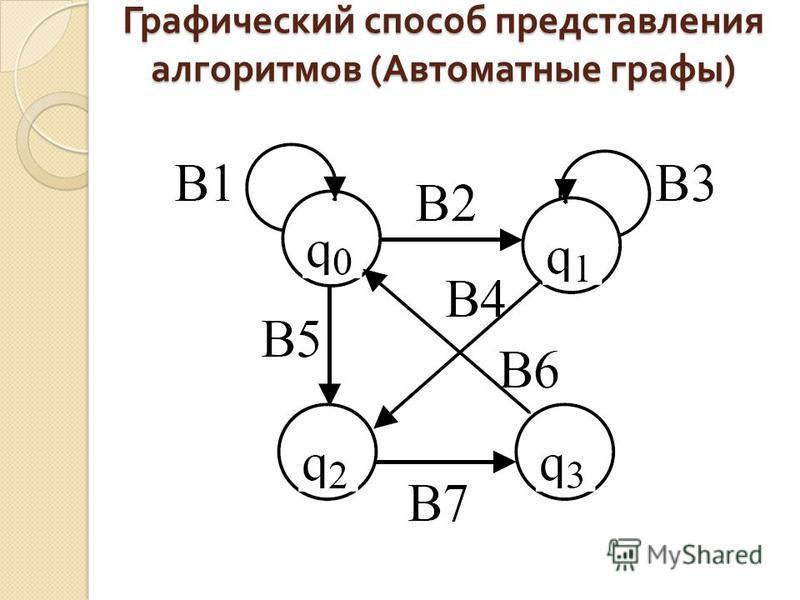 Графический способ представления алгоритмов ( Автоматные графы )
