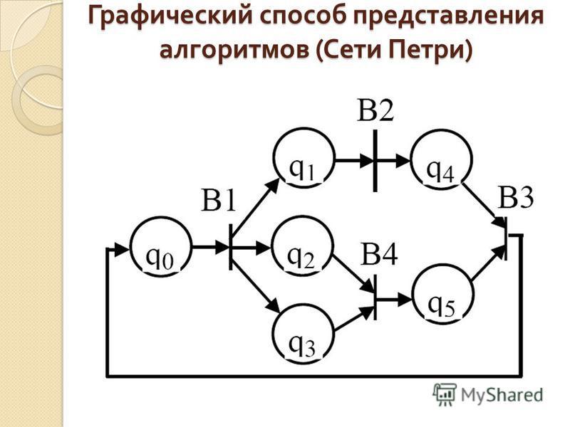 Графический способ представления алгоритмов ( Сети Петри )
