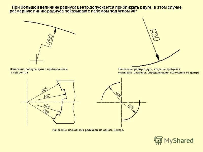 При большой величине радиуса центр допускается приближать к дуге, в этом случае размерную линию радиуса показываю с изломом под углом 90° Нанесение радиуса дуги с приближением Нанесение радиуса дуги, когда не требуется к ней центра указывать размеры,