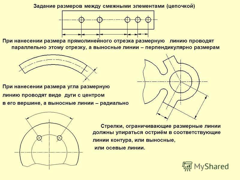 Задание размеров между смежными элементами (цепочкой) При нанесении размера прямолинейного отрезка размерную линию проводят параллельно этому отрезку, а выносные линии – перпендикулярно размерам При нанесении размера угла размерную линию проводят вид