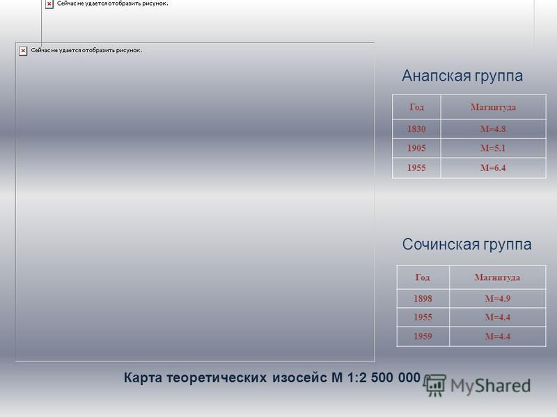 Год Магнитуда 1830М=4.8 1905М=5.1 1955М=6.4 Анапская группа Год Магнитуда 1898М=4.9 1955М=4.4 1959М=4.4 Сочинская группа Карта теоретических изосейс М 1:2 500 000