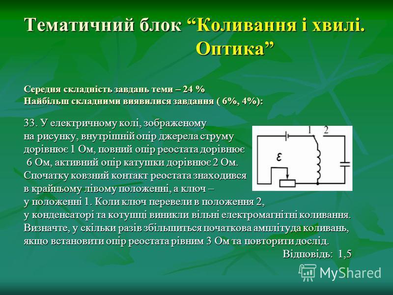 Тематичний блок Коливання і хвилі. Оптика Середня складність завдань теми – 24 % Найбільш складними виявилися завдання ( 6%, 4%): 33. У електричному колі, зображеному на рисунку, внутрішній опір джерела струму дорівнює 1 Ом, повний опір реостата дорі