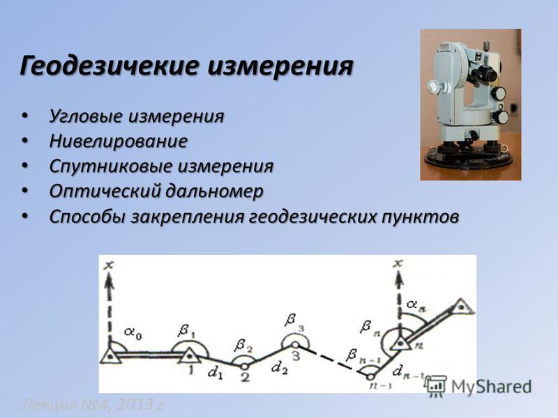 Геодезичекие измерения Угловые измерения Угловые измерения Нивелирование Нивелирование Спутниковые измерения Спутниковые измерения Оптический дальномер Оптический дальномер Способы закрепления геодезических пунктов Способы закрепления геодезических п