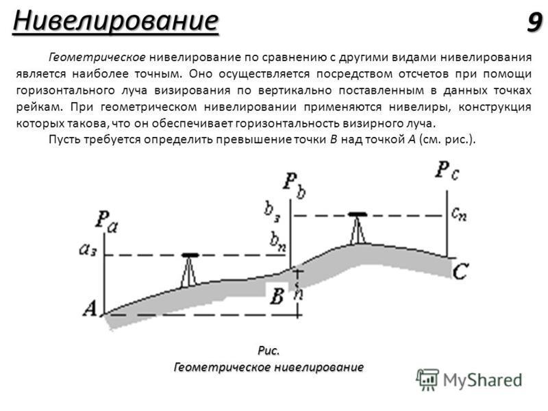 9Нивелирование Геометрическое нивелирование по сравнению с другими видами нивелирования является наиболее точным. Оно осуществляется посредством отсчетов при помощи горизонтального луча визирования по вертикально поставленным в данных точках рейкам.