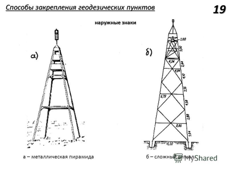 19 Способы закрепления геодезических пунктов а – металлическая пирамида б – сложный сигнал. наружные знаки