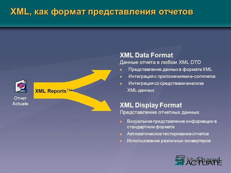 Отчет Actuate XML Display Format Представление отчетных данных XML Reports TM l Визуальное представление информации в стандартном формате l Автоматическое тестирование отчетов l Использование различных конвертеров XML Data Format Данные отчета в любо
