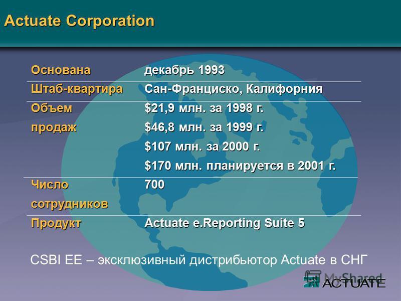 Actuate Corporation Основана Штаб-квартира ОбъемпродажЧислосотрудников Продукт декабрь 1993 Сан-Франциско, Калифорния $21,9 млн. за 1998 г. $46,8 млн. за 1999 г. $107 млн. за 2000 г. $170 млн. планируется в 2001 г. 700 Actuate e.Reporting Suite 5 CSB