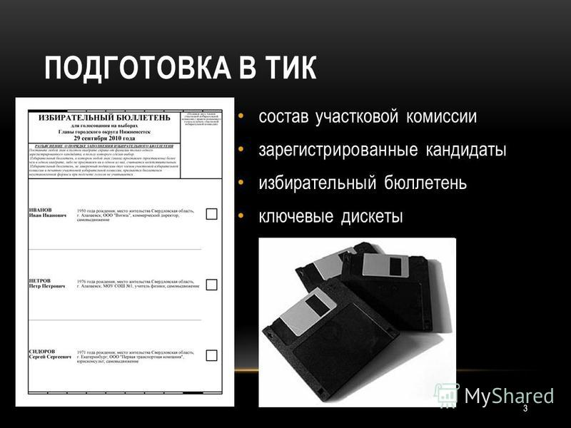 3 ПОДГОТОВКА В ТИК состав участковой комиссии зарегистрированные кандидаты избирательный бюллетень ключевые дискеты
