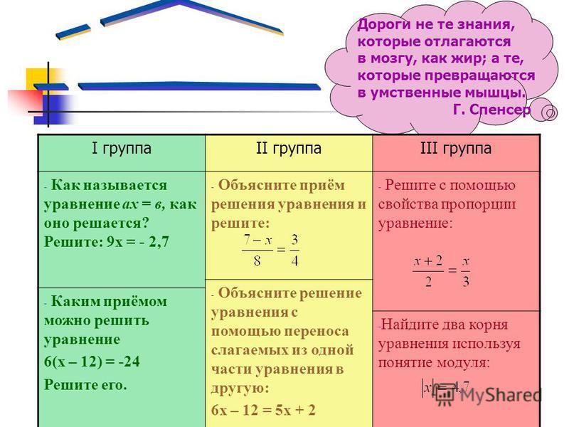 Дороги не те знания, которые отлагаются в мозгу, как жир; а те, которые превращаются в умственные мышцы. Г. Спенсер I группаII группаIII группа - Как называется уравнение ах = в, как оно решается? Решите: 9 х = - 2,7 - Объясните приём решения уравнен