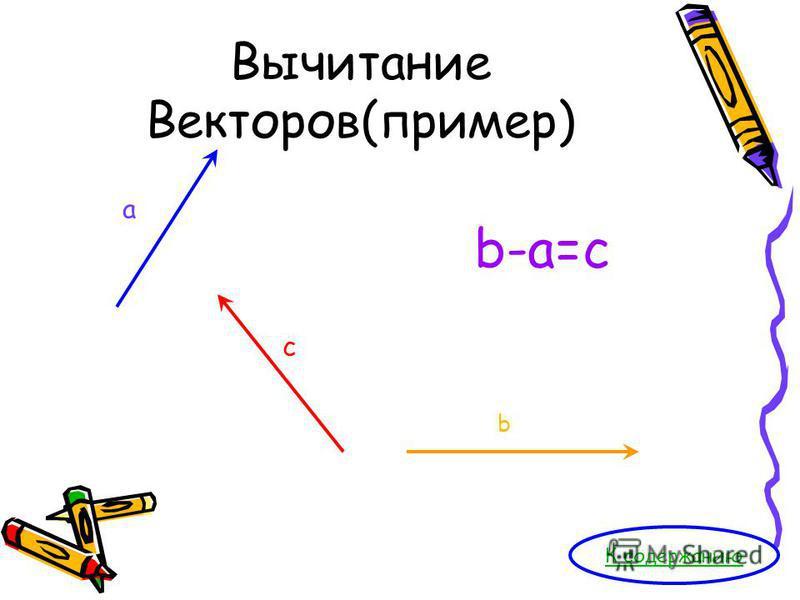 Вычитание Векторов(пример) К содержанию а b c b-a=c