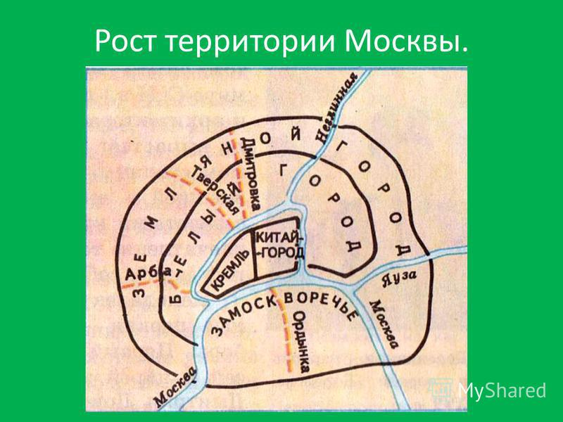 Рост территории Москвы.