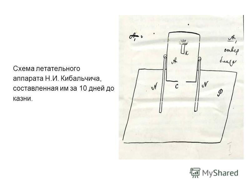 Cхема летательного аппарата Н.И. Кибальчича, составленная им за 10 дней до казни.