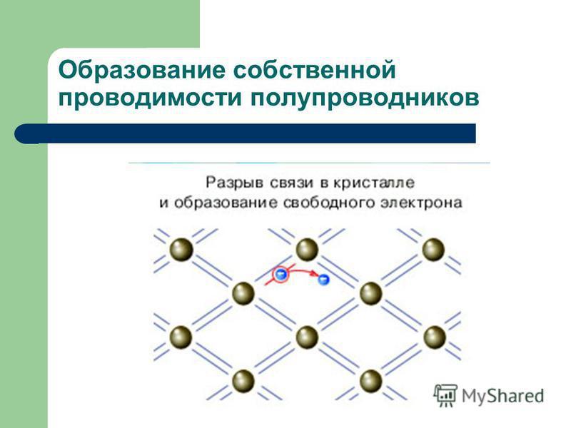 Образование собственной проводимости полупроводников