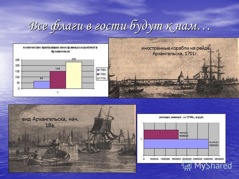Все флаги в гости будут к нам… иностранные корабли на рейде Архангельска, 1701 г. вид Архангельска, нач. 18 в.