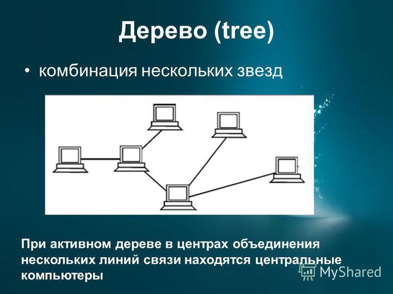Дерево (tree) комбинация нескольких звезд При активном дереве в центрах объединения нескольких линий связи находятся центральные компьютеры