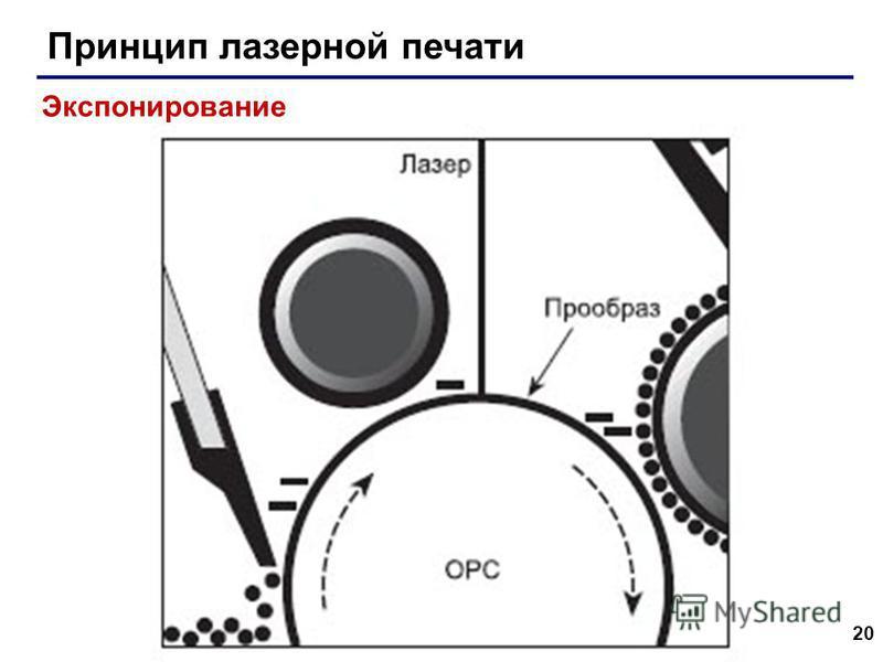 20 Принцип лазерной печати Экспонирование