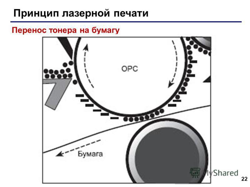 22 Принцип лазерной печати Перенос тонера на бумагу