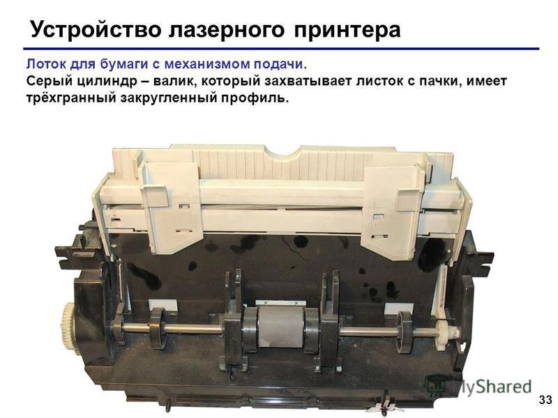 33 Устройство лазерного принтера Лоток для бумаги с механизмом подачи. Серый цилиндр – валик, который захватывает листок с пачки, имеет трёхгранный закругленный профиль.