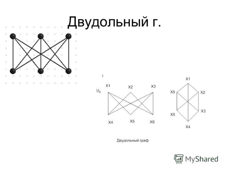 Двудольный г. U1U1 U5U5 U6U6
