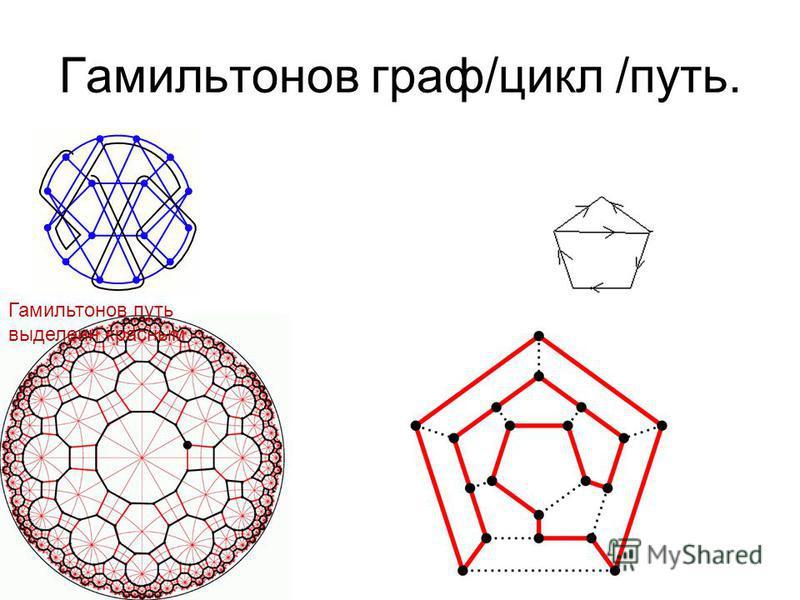 Гамильтонов граф/цикл /путь. Гамильтонов путь выделен красным