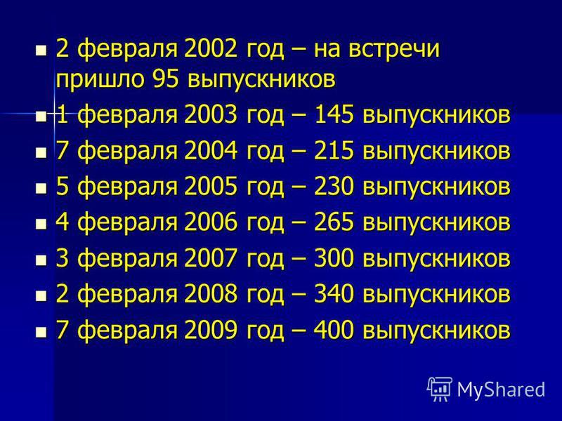 2 февраля 2002 год – на встречи пришло 95 выпускников 2 февраля 2002 год – на встречи пришло 95 выпускников 1 февраля 2003 год – 145 выпускников 1 февраля 2003 год – 145 выпускников 7 февраля 2004 год – 215 выпускников 7 февраля 2004 год – 215 выпуск