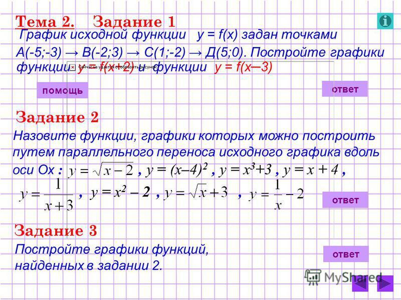 Назовите функции, графики которых можно построить путем параллельного переноса исходного графика вдоль оси Ох :, у = (х–4) 2, у = х 3 +3, у = х + 4,, у = х 2 – 2,, Тема 2. Задание 1 График исходной функции у = f(x) задан точками А(-5;-3) В(-2;3) С(1;