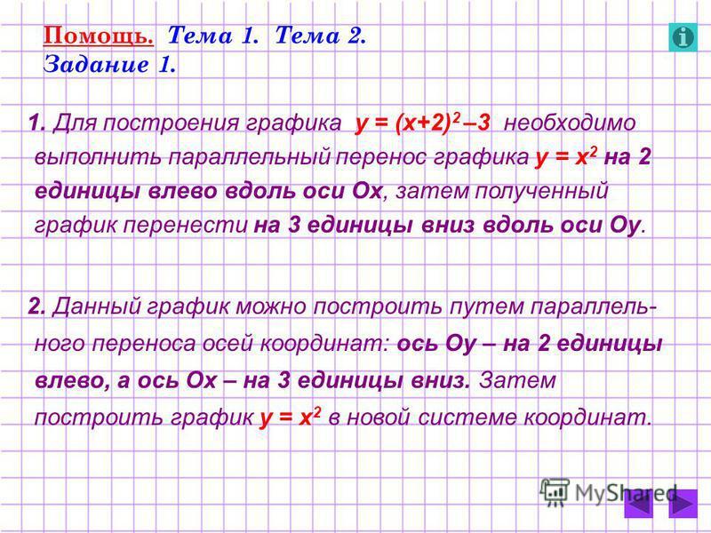 Помощь. Тема 1. Тема 2. Задание 1. 1. Для построения графика у = (x+2) 2 –3 необходимо выполнить параллельный перенос графика у = x 2 на 2 единицы влево вдоль оси Ох, затем полученный график перенести на 3 единицы вниз вдоль оси Оу. 2. Данный график