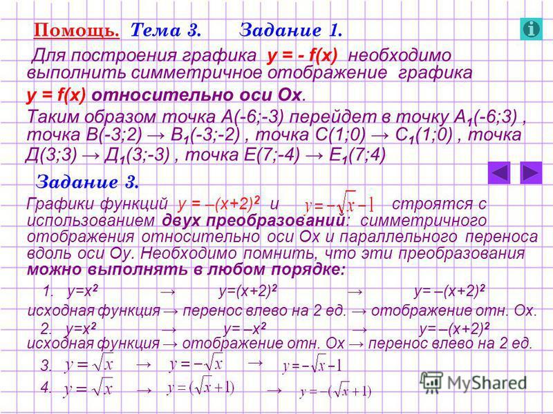 Помощь. Тема 3. Задание 1. Для построения графика у = - f(x) необходимо выполнить симметричное отображение графика у = f(x) относительно оси Ох. Таким образом точка А(-6;-3) перейдет в точку А 1 (-6;3), точка В(-3;2) В 1 (-3;-2), точка С(1;0) С 1 (1;
