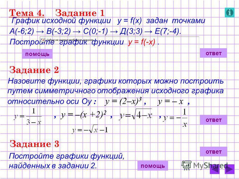 Назовите функции, графики которых можно построить путем симметричного отображения исходного графика относительно оси Оу : у = (2–х) 3, у = – х,, у = –(х +2) 2,, Тема 4. Задание 1 График исходной функции у = f(x) задан точками А(-6;2) В(-3;2) С(0;-1)