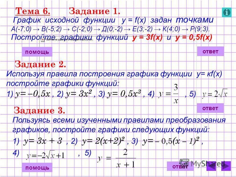 Тема 6. Задание 1. График исходной функции у = f(x) задан точками А(-7;0) В(-5;2) С(-2;0) Д(0;-2) Е(3;-2) К(4;0) Р(9;3). Постройте графики функций у = 3f(x) и у = 0,5f(x) ответ помощь Задание 2. Используя правила построения графика функции у= кf(x) п