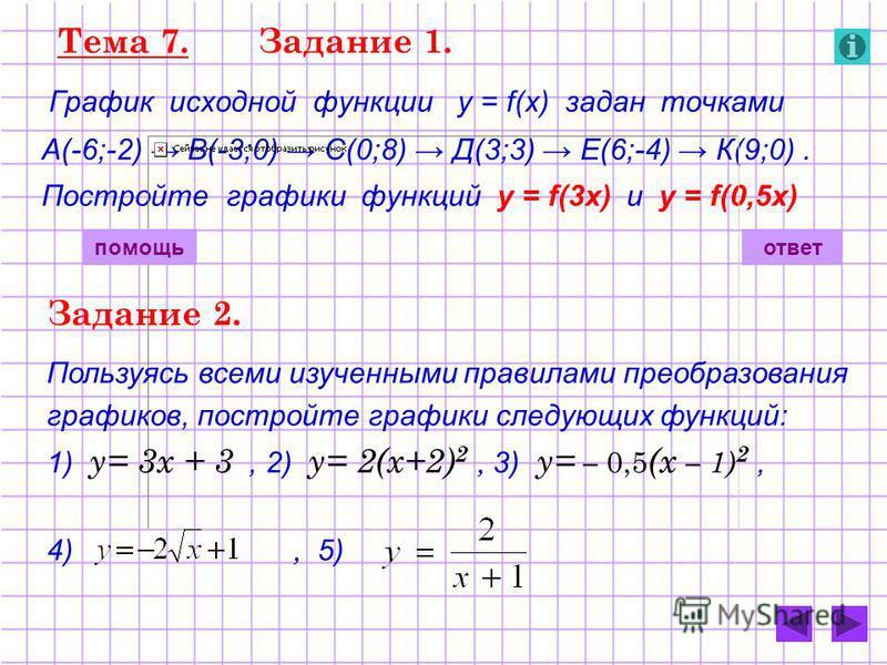 Тема 7. Задание 1. График исходной функции у = f(x) задан точками А(-6;-2) В(-3;0) С(0;8) Д(3;3) Е(6;-4) К(9;0). Постройте графики функций у = f(3x) и у = f(0,5x) ответ помощь Задание 2. Пользуясь всеми изученными правилами преобразования графиков, п