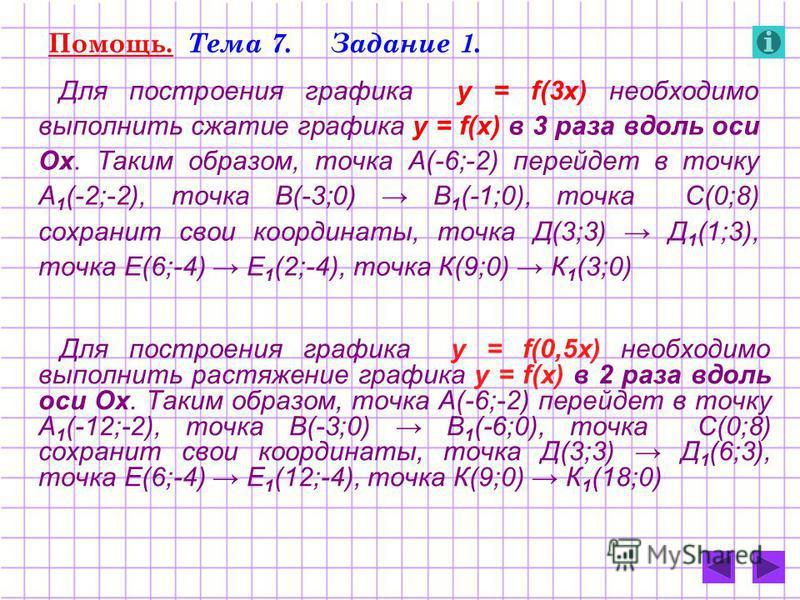 Помощь. Тема 7. Задание 1. Для построения графика у = f(3x) необходимо выполнить сжатие графика у = f(x) в 3 раза вдоль оси Ох. Таким образом, точка А(-6;-2) перейдет в точку А 1 (-2;-2), точка В(-3;0) В 1 (-1;0), точка С(0;8) сохранит свои координат
