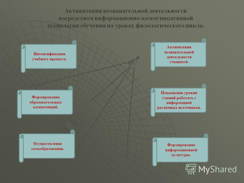 Активизация познавательной деятельности посредством информационно-коммуникативной технологии обучения на уроках филологического цикла. Интенсификация учебного процесса. Формирование образовательных компетенций. Осуществление самообразования. Формиров