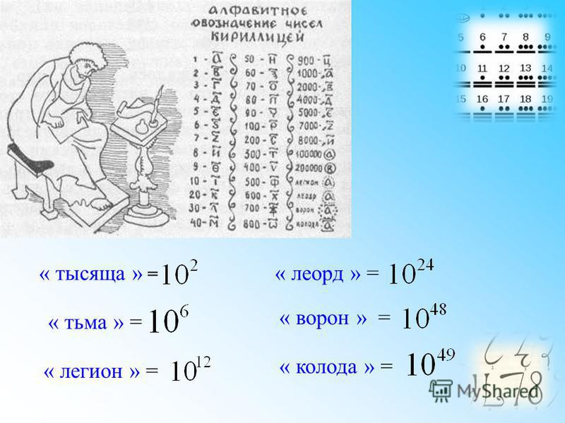 « тысяча » = « тьма » = « легион » = « леорд » = « ворон » = « колода » =