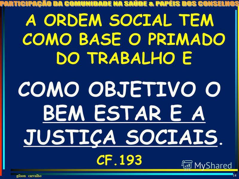 gilson carvalho13 CF 1988 Todo poder emana do povo que o exerce diretamente (democracia participativa) ou através de seus representantes eleitos (democracia representativa)