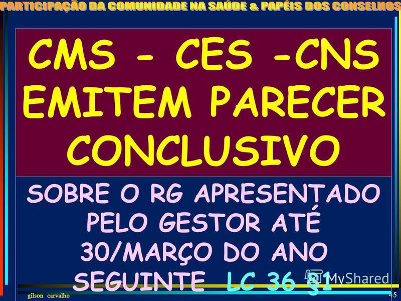 gilson carvalho 44 CMS - CES -CNS AVALIAM GESTÃO SUS NO ENTE RESPECTIVO A QUE GESTORES DARÃO AMPLA DIVULGAÇÃO INCLUSIVE EM MEIOS ELETRÔNICOS. LC 31,III RELATÓRIO EXECUÇÃO ORÇAMENTÁRIA E FINANCEIRA, REPERCUSSÃO DA LC 141 NAS CONDIÇÕES SAÚDE E QUALIDAD