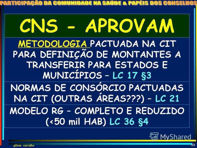 gilson carvalho 48 CES - APROVAM METODOLOGIA PACTUADA NA CIB DOS MONTANTES A SEREM TRANSFERIDOS A MUNICÍPIOS QUE CONSTARÃO DOS PLANOS JUNTO COM RECURSOS MUNICIPAIS – LC 19 §1 CRITÉRIOS DE TRANSFERÊNCIAS PELOS ESTADOS AOS FMS DIRETAMENTE DE FORMA REGU