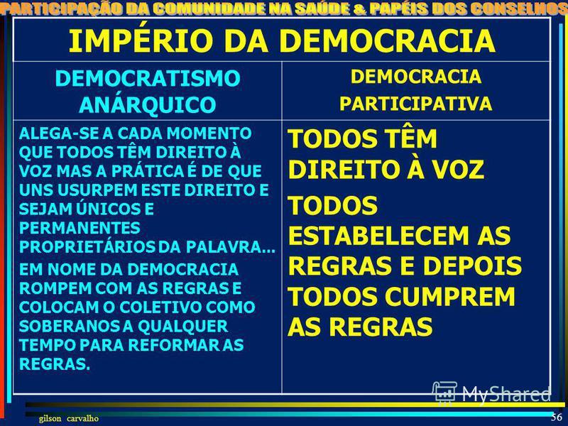 gilson carvalho 55 CIDADÃOS E GOVERNOS IMAGINAR GOVERNOS POR GERAÇÃO ESPONTÂNEA.... APARECEM SEM A RESPONSABI- LIDADE DE NINGUÉM OU SÓ... DOS OUTROS GOVERNO RESULTADO DA PARTICIPAÇÃO E ESCOLHAS DA SOCIEDADE: PROGRAMA ELEGE FINANCIA PLANEJA FISCALIZA
