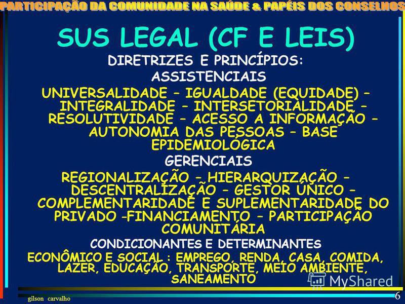 5 SUS LEGAL (CF E LEIS) SAÚDE DIREITO DE TODOS E DEVER DO ESTADO FUNÇÕES: REGULAR, FISCALIZAR,CONTROLAR, EXECUTAR OBJETIVOS: 1) IDENTIFICAR CONDICIONANTES E DETERMINANTES; 2) FORMULAR A POLÍTICA ECONÔMICA E SOCIAL PARA DIMINUIR O RISCO DE DOENÇAS E O